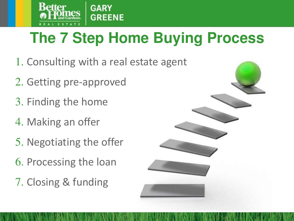 The Home Buying Process 2